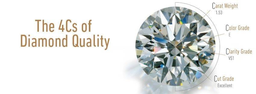 4Cs_of_Diamond_Quality_at_Kluh_Jewelers