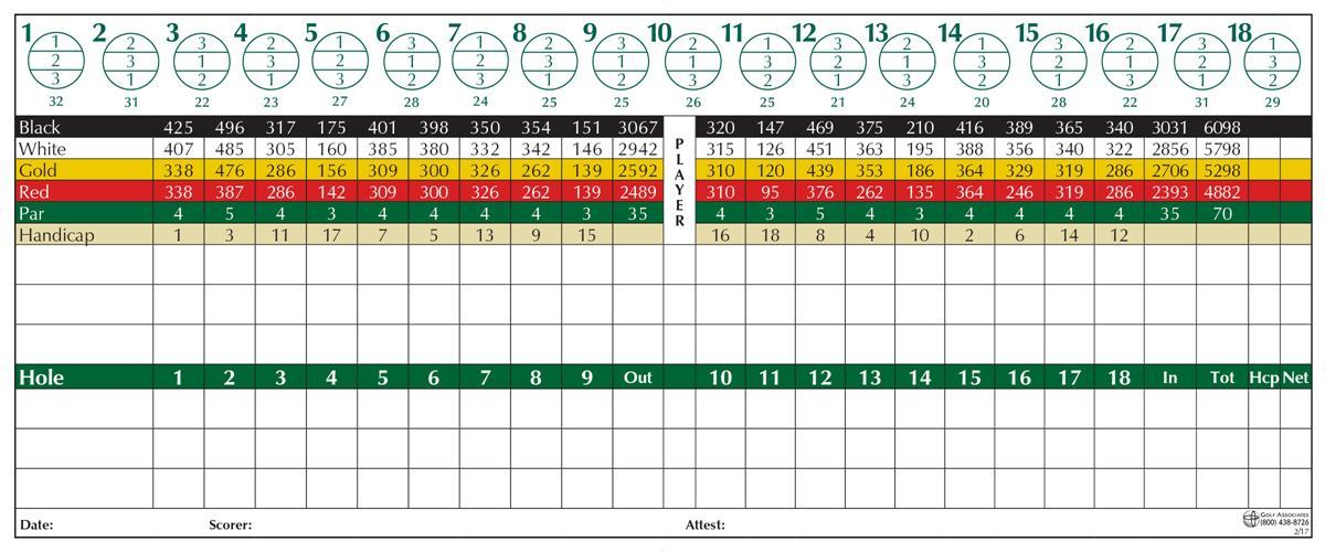 Oakview Golf Club scorecard
