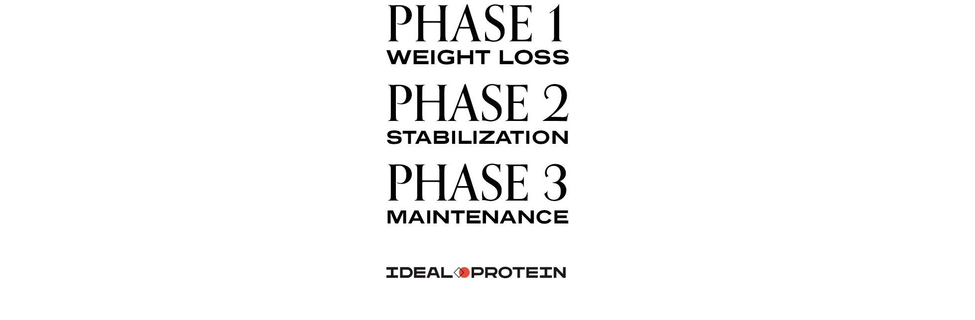 Ideal_Protein_3_Phases